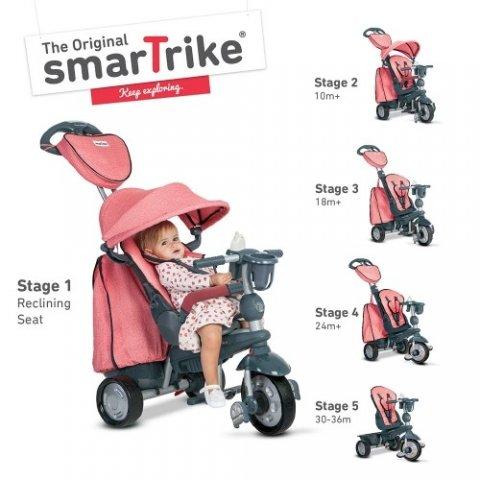 Smart Trike - 011052